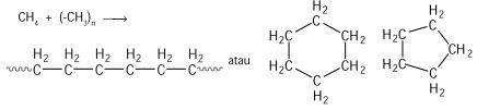 Hidrokarbon Pembelajaran Kimia
